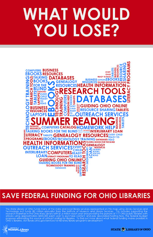 small image of Poster depicting impact of federal funds on Ohio libraries