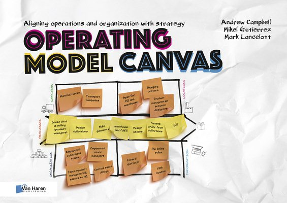 Operating model canvas : aligning operations and organization with strategy by Andrew Campbell, Mikel Gutierrez, and Mark Lancelott